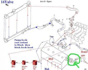 Another coolant leak, hose sizeID needed  Suzuki Forums