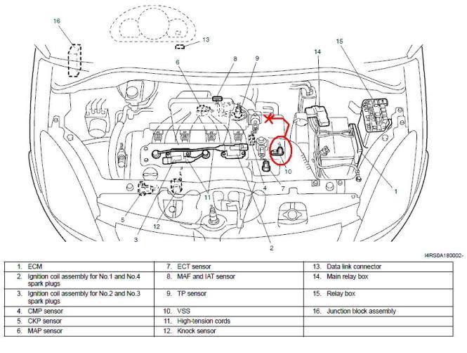 suzuki swift wiring diagram 2010 wiring diagrams geo metro and suzuki swift wiring diagrams metroxfi