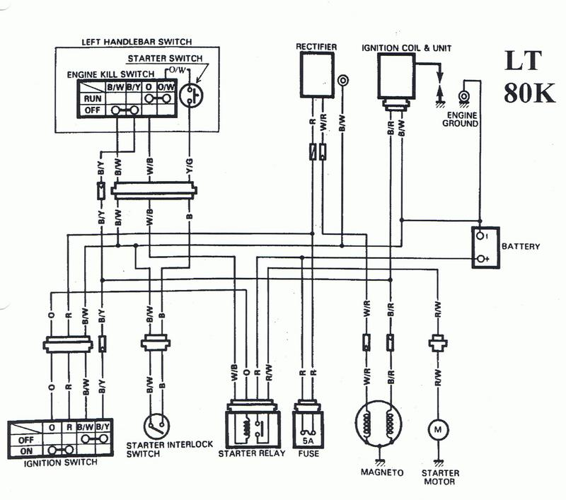 suzuki lt80 quad wiring diagram suzuki wiring diagrams yamaha blaster wiring diagram the wiring diagram