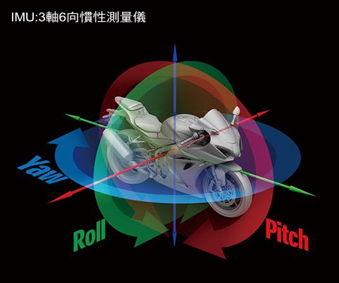 IMU慣性測量儀感知器(Inertial Measurement Unit)