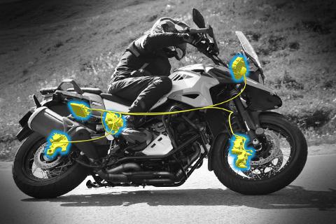 動態追蹤ABS系統