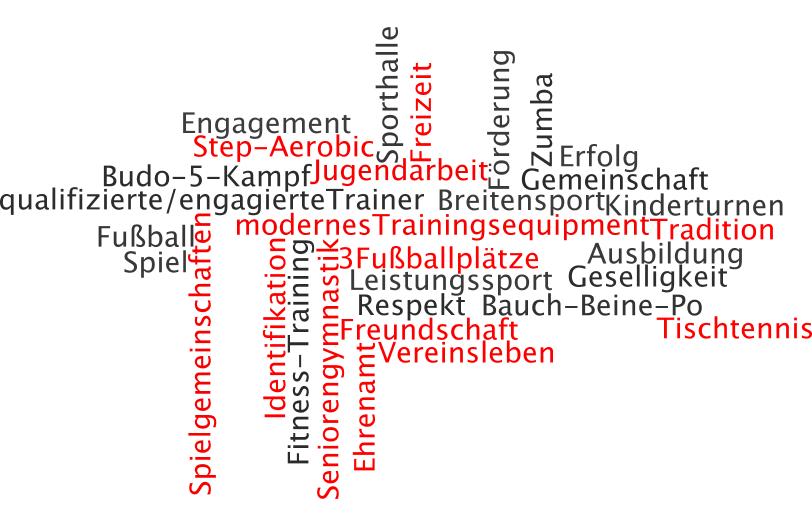 Mitgliederversammlung beim SV Altfeld