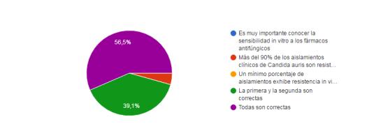 Respuestas caso clínico SVAMC