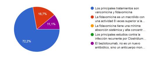 Respuestas del caso clínico SVAMC
