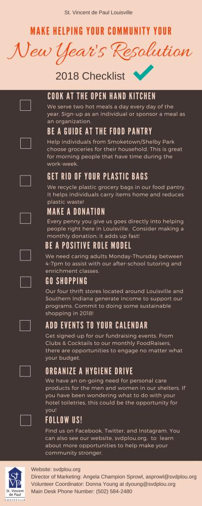 New Year's Resolution Checklist