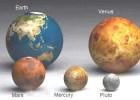 Kolika je Zemlja, Jupiter, Sunce, zvezde... 2