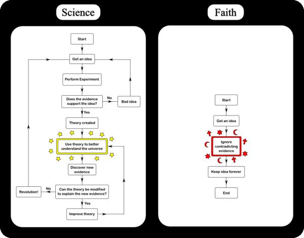 religionkv0