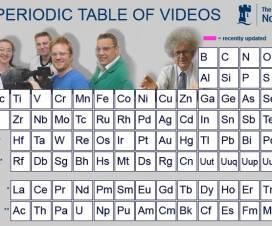 Mendeljejev periodni sistem filmova 1