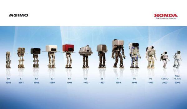 Ko je ASIMO robot? 2