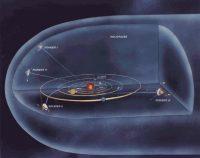 Voyager 1 - heliosfera