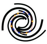 Prikaz putanje Sunca kroz Galaksiju. Plavi krugovi označavaju položaj Sunca u vreme velikih izumiranja. Narandžasti krugovi označavaju položaj Sunca u vreme dodatnih pet izumiranja.