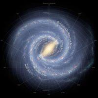 Naša galaksija sa ucrtanim položajem Sunca