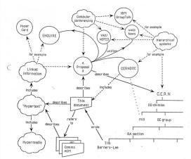 World Wide Web (WWW) danas slavi 25. rodjendan [12.03.2014] 10