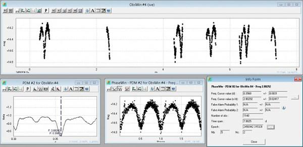 Računalna prezentacija izmjerenih parametara novootkrivene promjenjive zvijezde.
