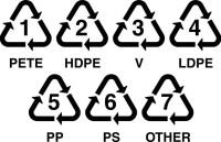 Opismeni se – nauči da čitaš oznake na ambalaži i proizvodima 2