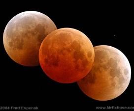 Totalno pomračenje Meseca - 27. jul 2018 10