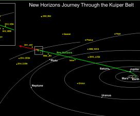 Razglednica iz ledenih delova Sunčevog sistema 3