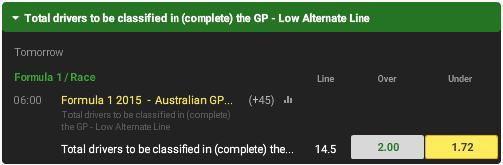 Unibet formula1 australia