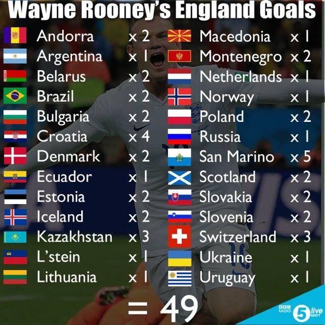 wayne rooney 50 goal