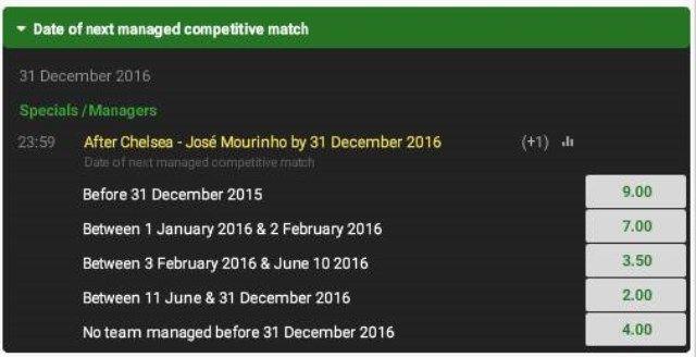 Morinho i klubovi