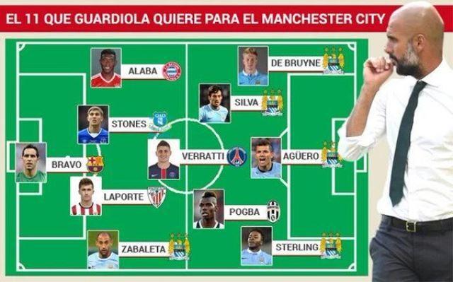 City pod vodstvom Guardiole (2)