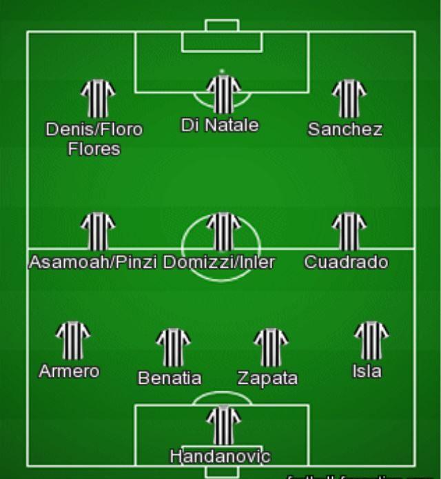 Ovako bi izgledao Udinese (2)