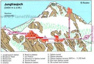 Jungfruajoch Map