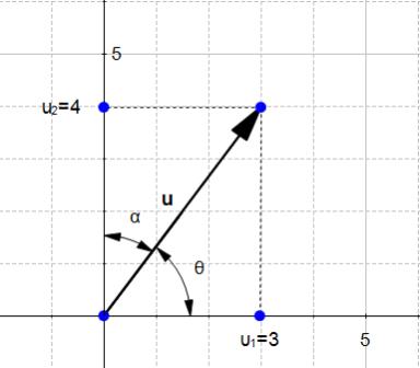 03-direction-angle