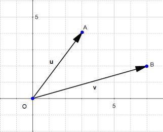 04-two-vectors