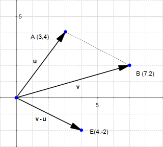 09-difference-of-two-vectors-4