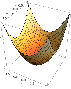 A convex surface
