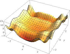 A non convex surface