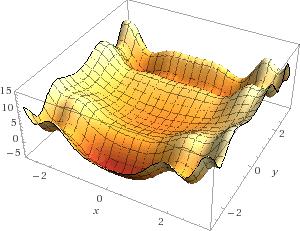 nonconvex surface