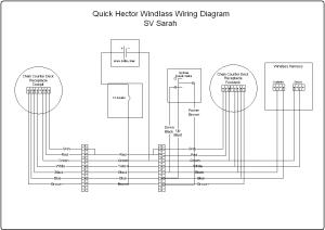Installing a Quick Windlass