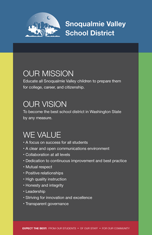 About Our District Mission Statement