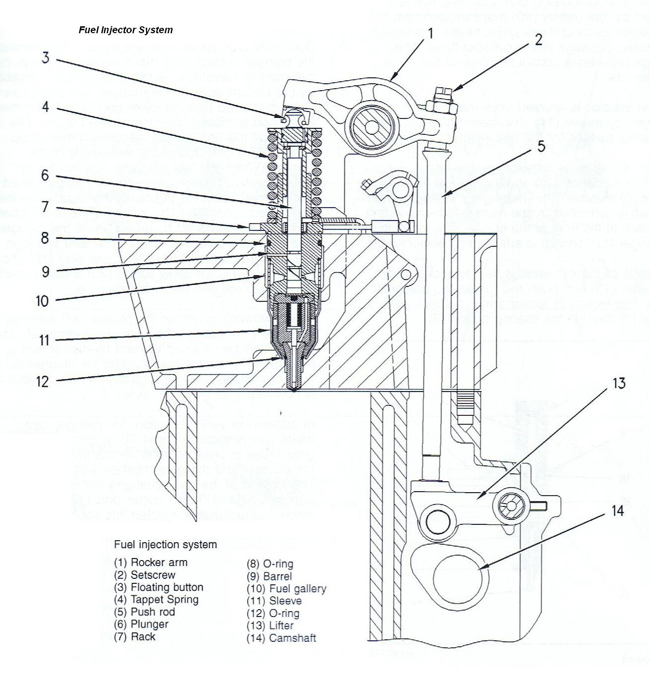 E Cat Engine Wiring Diagram