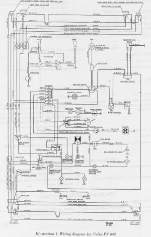 SWEM Service Notes