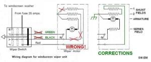 SWEM Windshield Wiper Systems