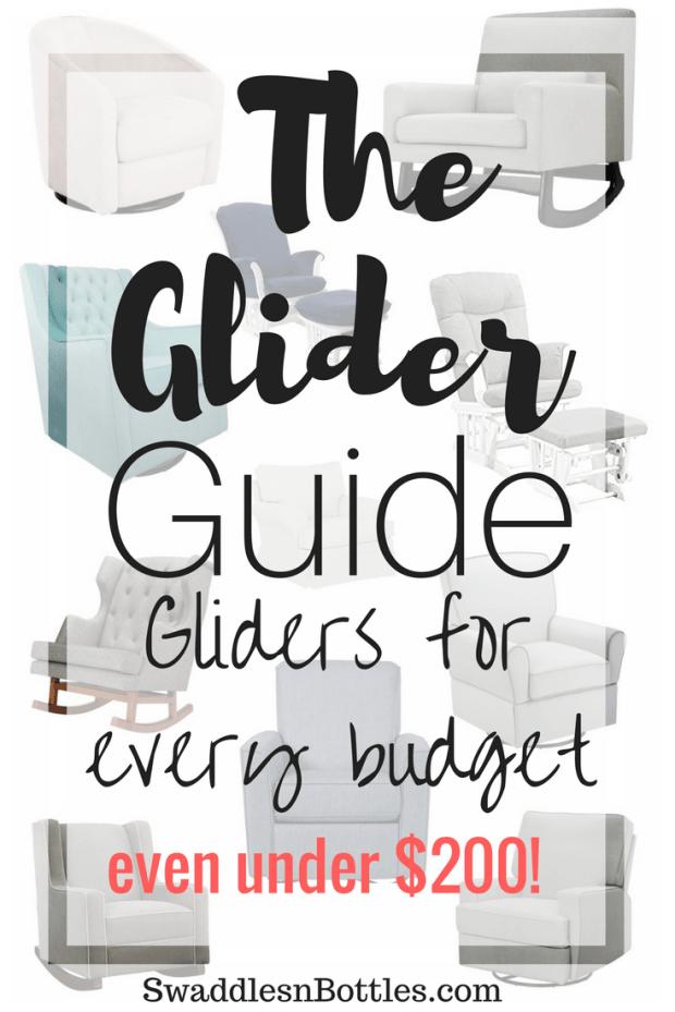 The Glider Guide