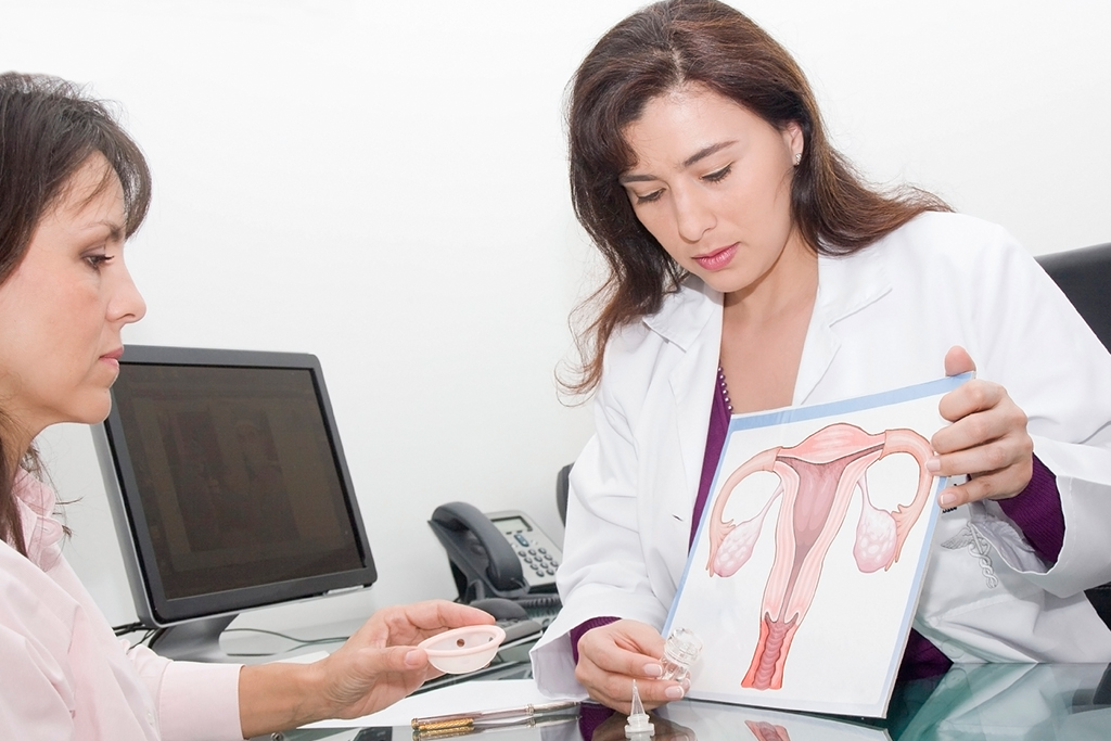 Complications of Hysterectomy
