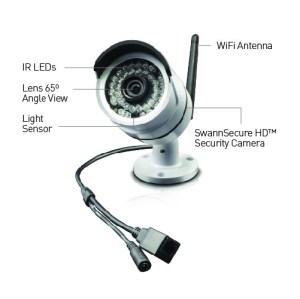 NVW470 wifi 720p HD security cameras & 2 security cameras USA
