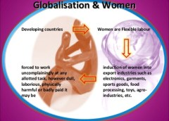 Globalization and its impact on women in developing countries