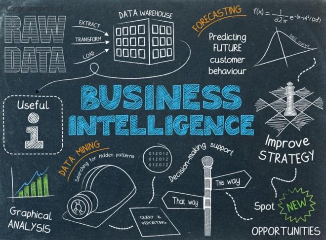 bisnis-intelijen-1