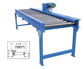 Roller-Conveyor.jpg?fit=280%2C229&ssl=1