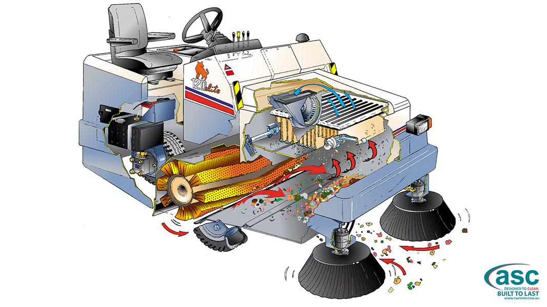 ASC DULEVO 120 Sweeper diagram
