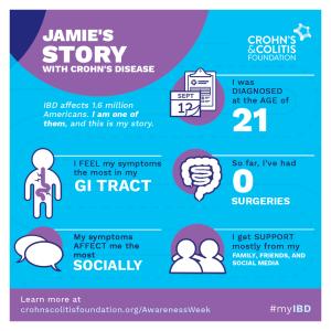 ibd awareness week