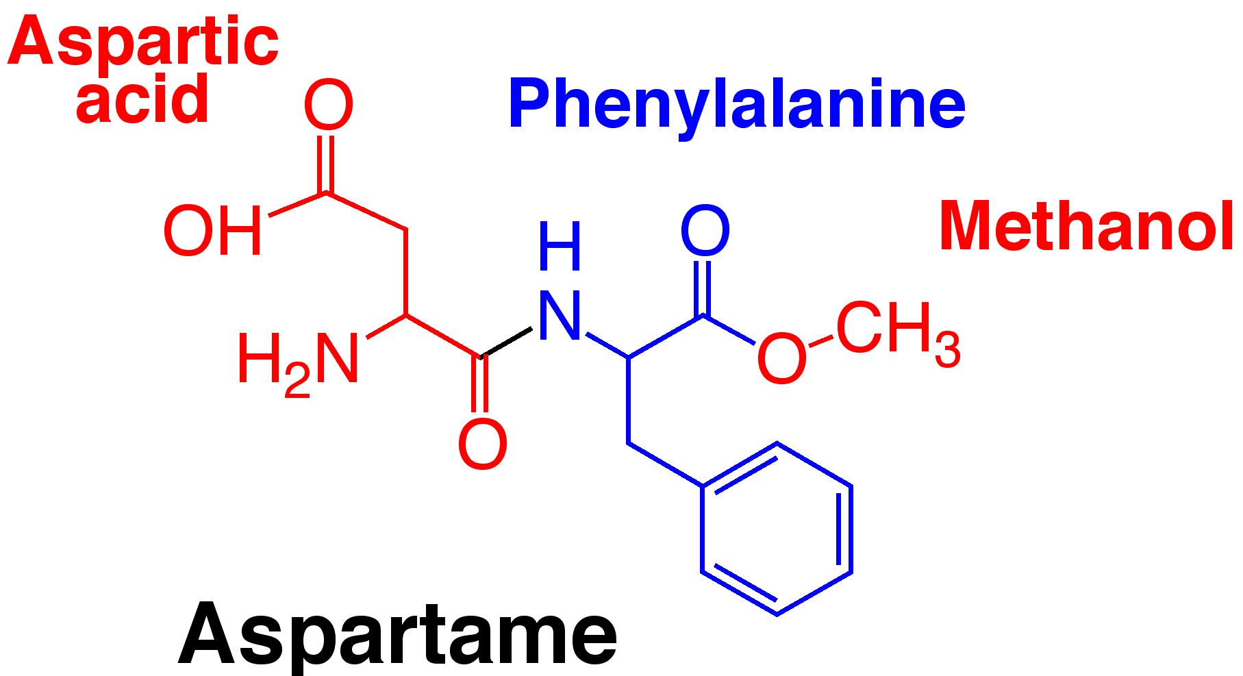Αποτέλεσμα εικόνας για aspartame