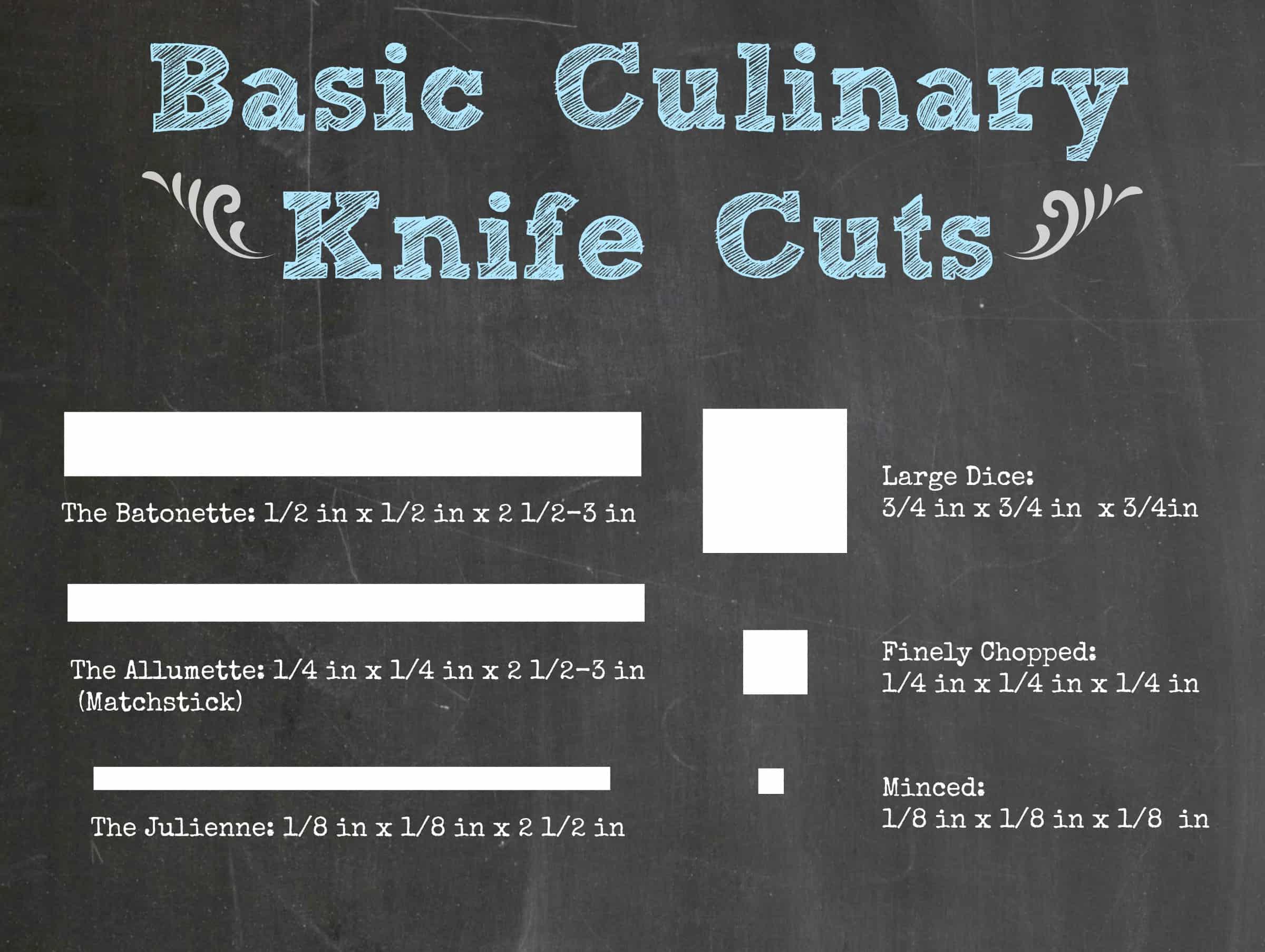 Basic Knife Cuts
