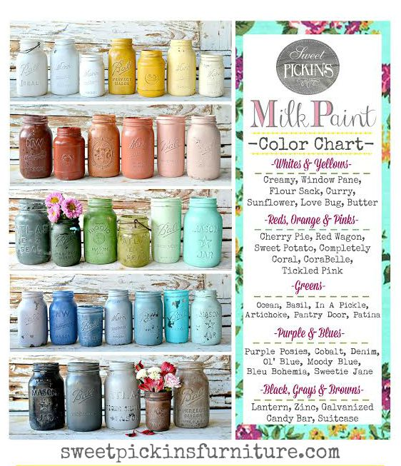Sweet Pickins Milk Paint - Color Chart