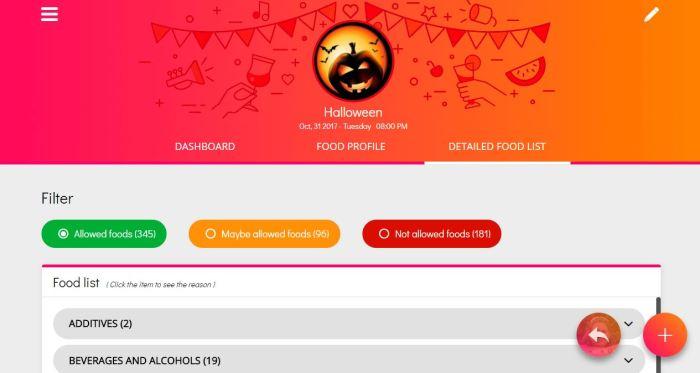 Selectivor Halloween Party